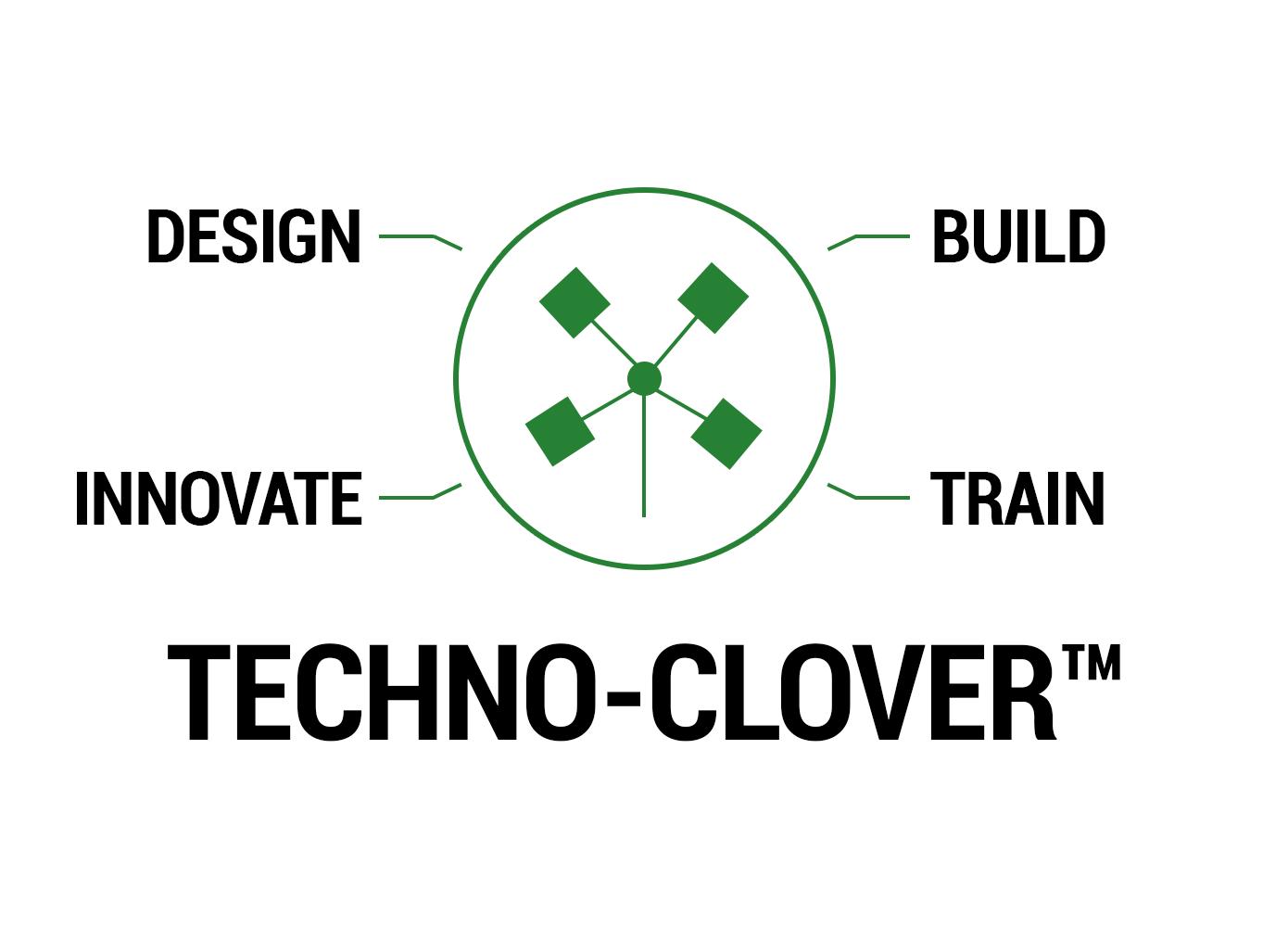 techno-clover